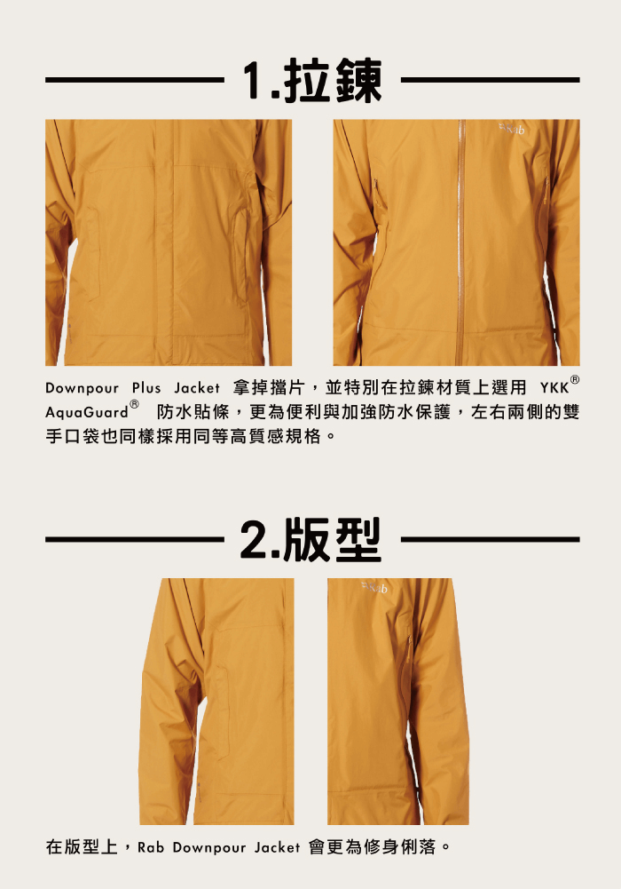 RAB 防水透氣外套 Downpour Plus Jacket W