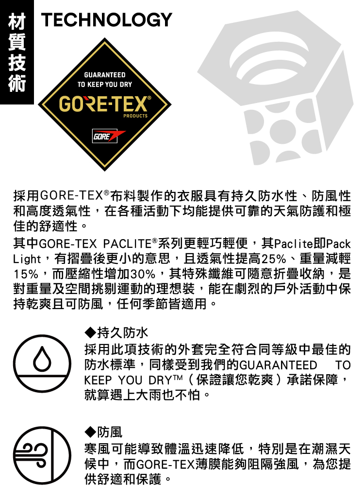 Mountain Hardwear GTX 輕量防水連帽外套 男 深風暴灰 Exposure2 Gore-Tex Paclite Jacket 1882081